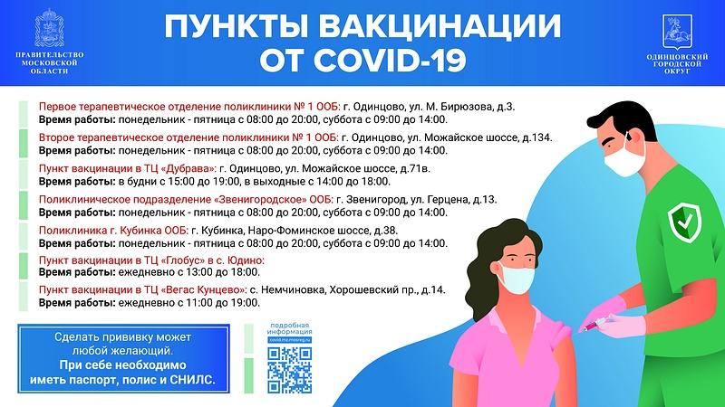 Пункты вакцинации от COVID-19 в Одинцовском округе