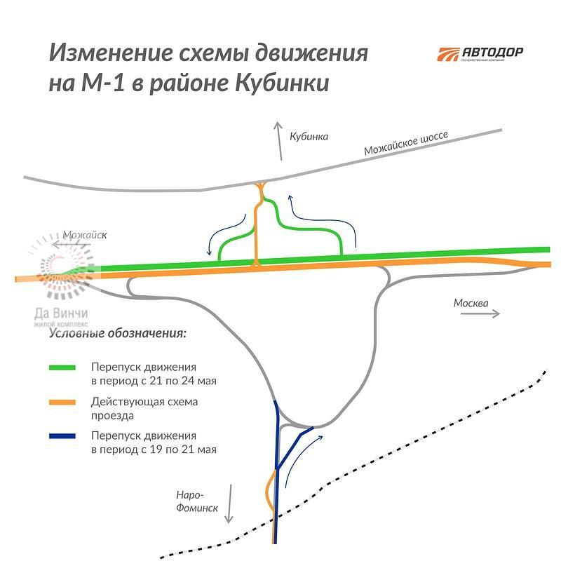 Движение по новому путепроводу над Минским шоссе запустят на участке Кубинка — Наро-Фоминск